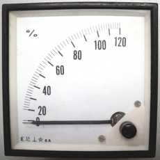 Medidor porcentagem (escala: 120)