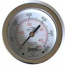 Manômetro (PFQ915ZRR1R11 escala: 400BAR 6000PSI)